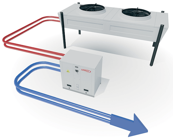 The HYDROLEAN is connectable with a remote dry cooler (FC NEOSTAR/FI NEOSTAR) or with a remote condenser (NEOSTAR)